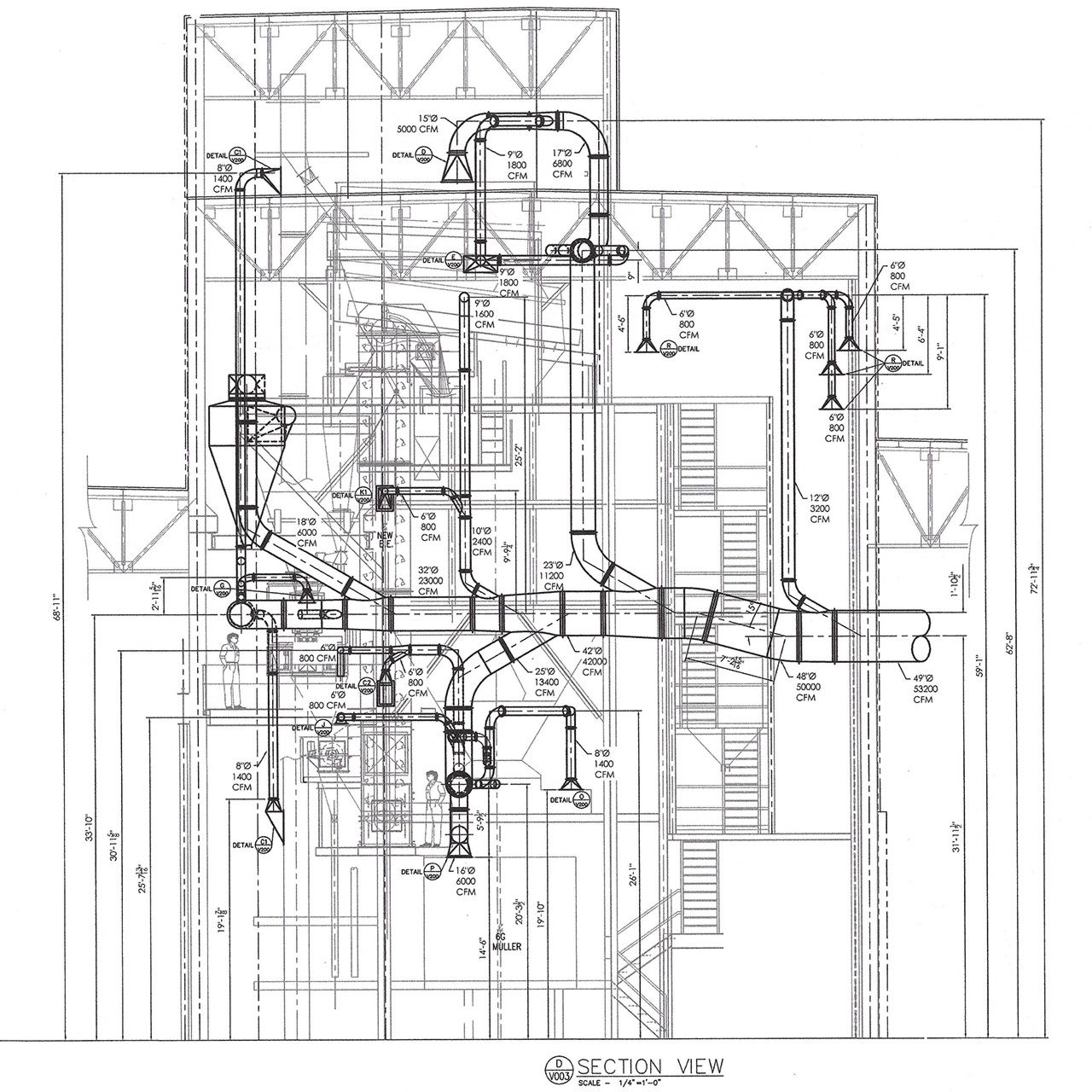 Industrial Ventilation Design